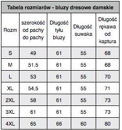 tabele-rozmiarów-bluzy
